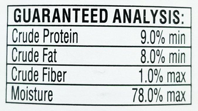 dog food guaranteed analysis